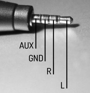 DIY Fernauslöser für Panasonic Lumix GH2